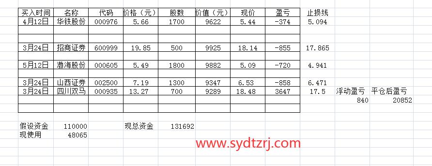 QQ截图20210726150455.png